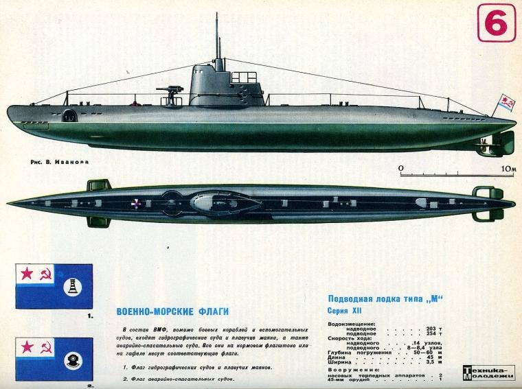 подводные лодки мобилизационного типа